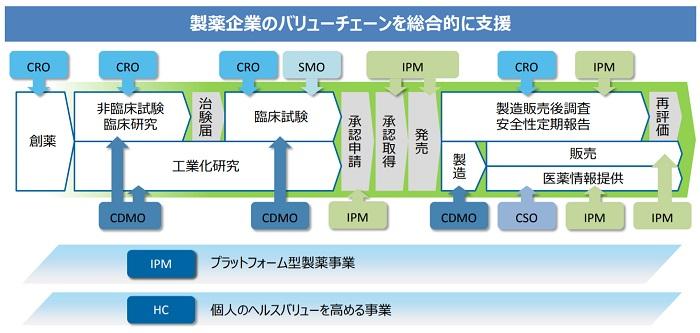 シミックのPVCモデルについて