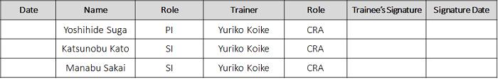 第1回のりすのお茶会_Training logの注意点