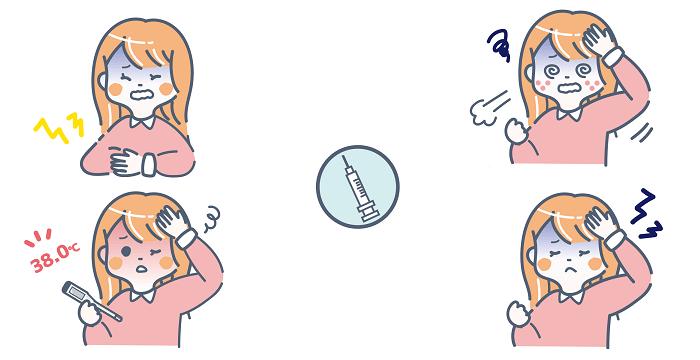 コロナワクチンの副作用(安全性)